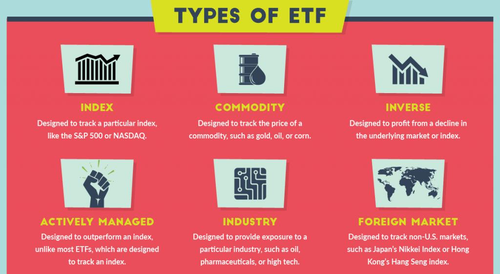 Type d'ETF
